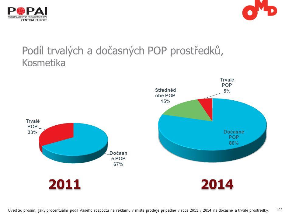 108 Podíl trvalých a dočasných POP prostředků, Kosmetika Uveďte, prosím, jaký procentuální podíl Vašeho rozpočtu na reklamu v místě prodeje připadne v roce 2011 / 2014 na dočasné a trvalé prostředky.