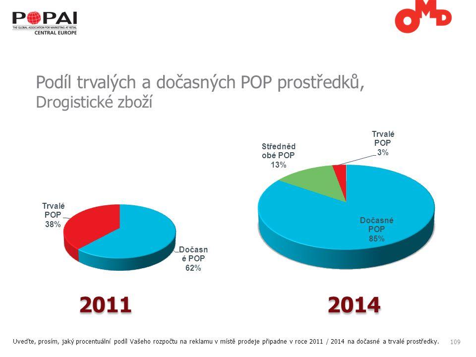 109 Podíl trvalých a dočasných POP prostředků, Drogistické zboží Uveďte, prosím, jaký procentuální podíl Vašeho rozpočtu na reklamu v místě prodeje připadne v roce 2011 / 2014 na dočasné a trvalé prostředky.