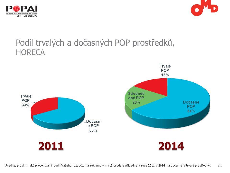 110 Podíl trvalých a dočasných POP prostředků, HORECA Uveďte, prosím, jaký procentuální podíl Vašeho rozpočtu na reklamu v místě prodeje připadne v roce 2011 / 2014 na dočasné a trvalé prostředky.