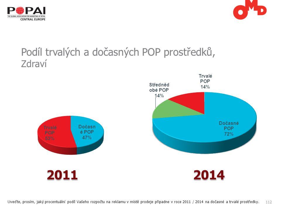 112 Podíl trvalých a dočasných POP prostředků, Zdraví Uveďte, prosím, jaký procentuální podíl Vašeho rozpočtu na reklamu v místě prodeje připadne v roce 2011 / 2014 na dočasné a trvalé prostředky.