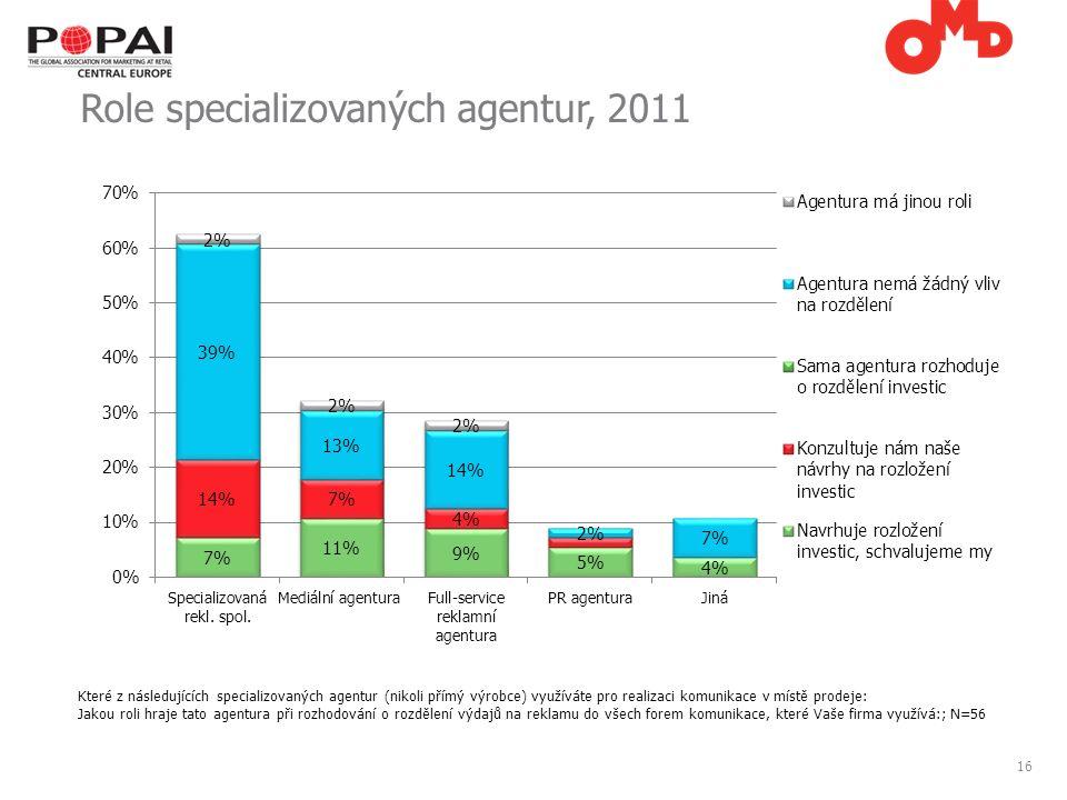 16 Role specializovaných agentur, 2011 Které z následujících specializovaných agentur (nikoli přímý výrobce) využíváte pro realizaci komunikace v místě prodeje: Jakou roli hraje tato agentura při rozhodování o rozdělení výdajů na reklamu do všech forem komunikace, které Vaše firma využívá:; N=56