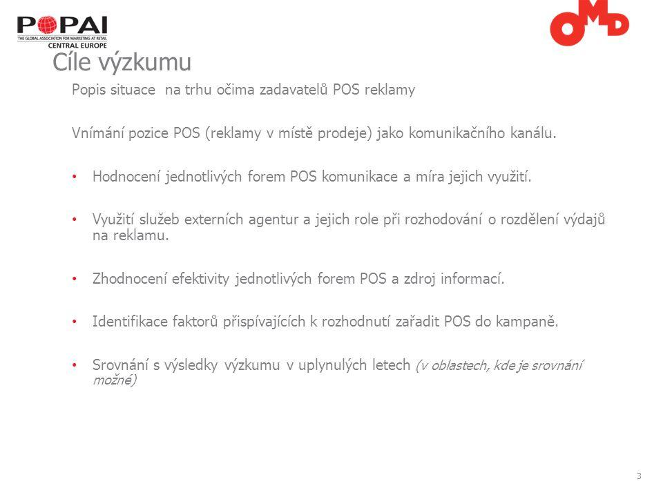 3 Cíle výzkumu Popis situace na trhu očima zadavatelů POS reklamy Vnímání pozice POS (reklamy v místě prodeje) jako komunikačního kanálu.