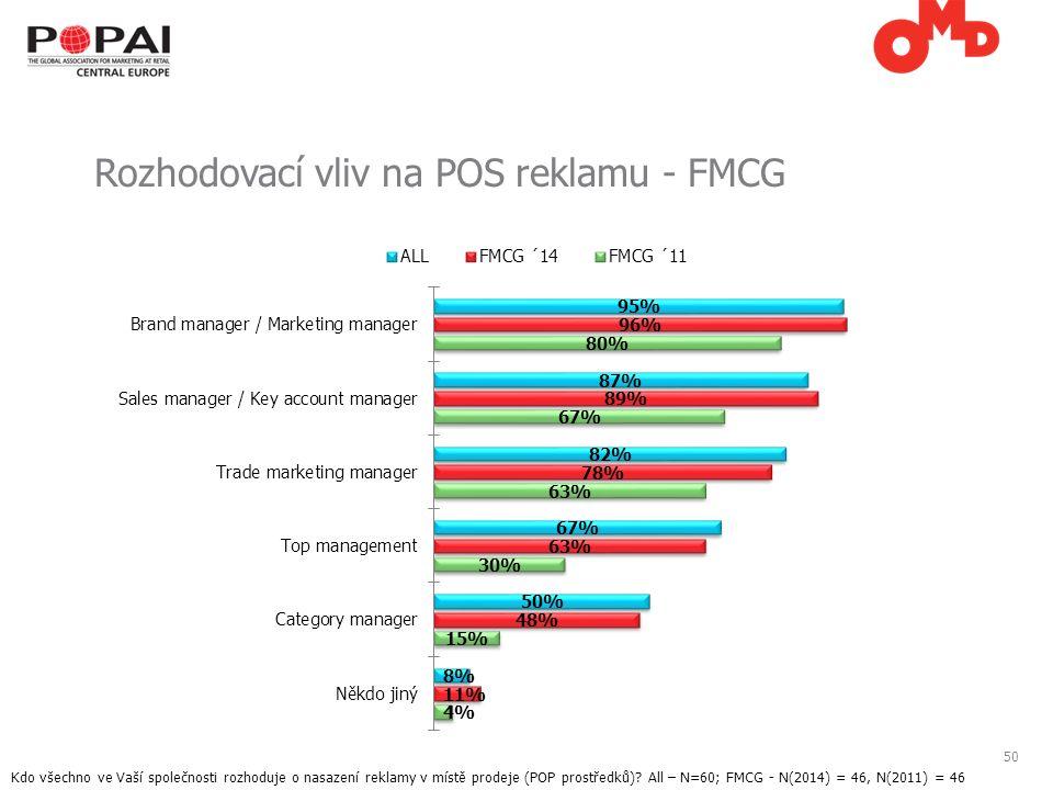 50 Rozhodovací vliv na POS reklamu - FMCG Kdo všechno ve Vaší společnosti rozhoduje o nasazení reklamy v místě prodeje (POP prostředků).