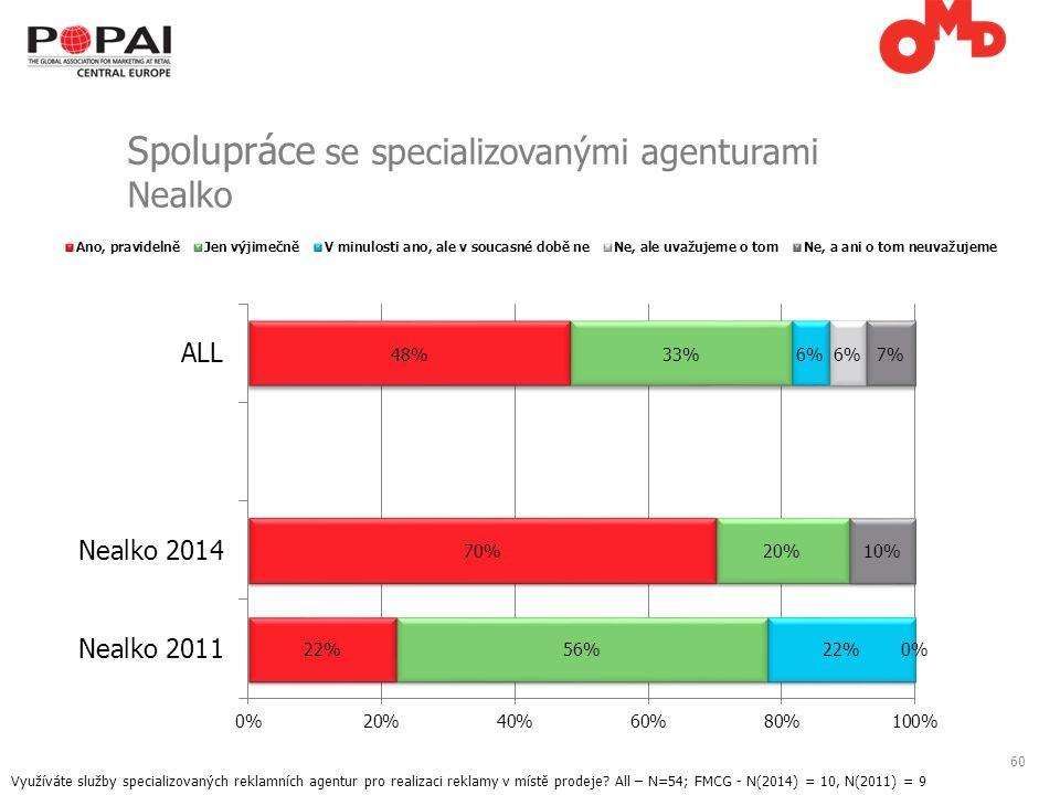 60 Spolupráce se specializovanými agenturami Nealko Využíváte služby specializovaných reklamních agentur pro realizaci reklamy v místě prodeje.