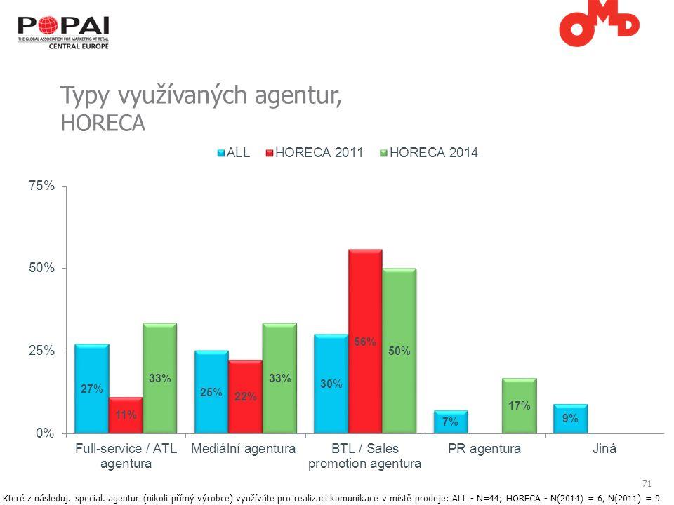 71 Typy využívaných agentur, HORECA Které z následuj.