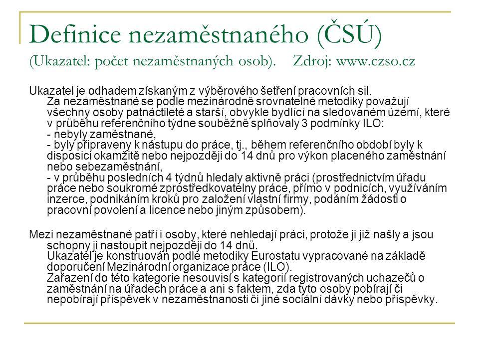 Definice nezaměstnaného (ČSÚ) (Ukazatel: počet nezaměstnaných osob). Zdroj: www.czso.cz Ukazatel je odhadem získaným z výběrového šetření pracovních s