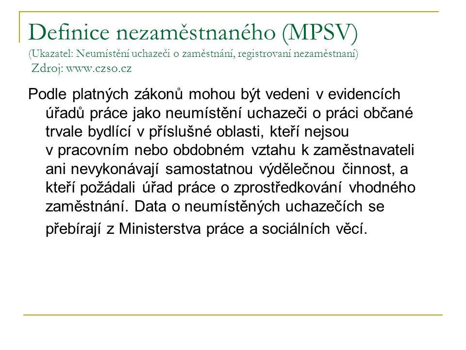 Definice nezaměstnaného (MPSV) (Ukazatel: Neumístění uchazeči o zaměstnání, registrovaní nezaměstnaní) Zdroj: www.czso.cz Podle platných zákonů mohou