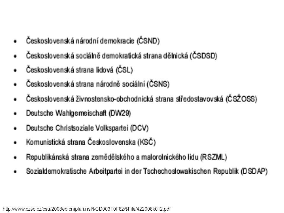 http://www.czso.cz/csu/2008edicniplan.nsf/t/CD003F0F82/$File/422008k012.pdf
