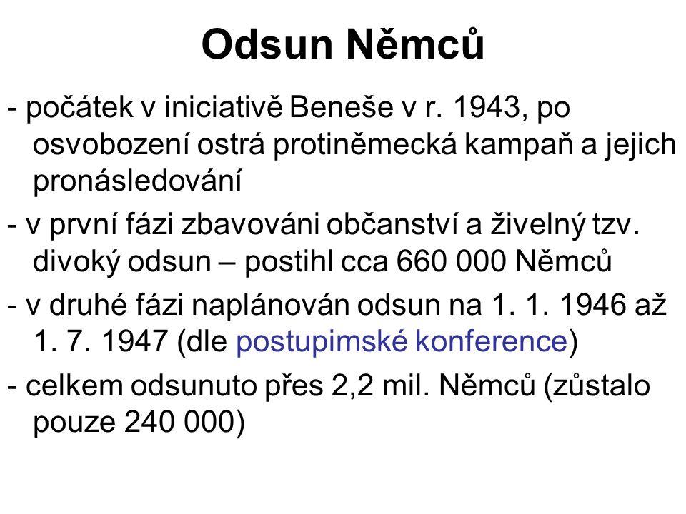 Odsun Němců - počátek v iniciativě Beneše v r.