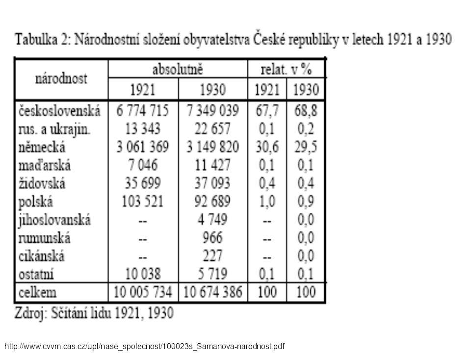 http://www.cvvm.cas.cz/upl/nase_spolecnost/100023s_Samanova-narodnost.pdf