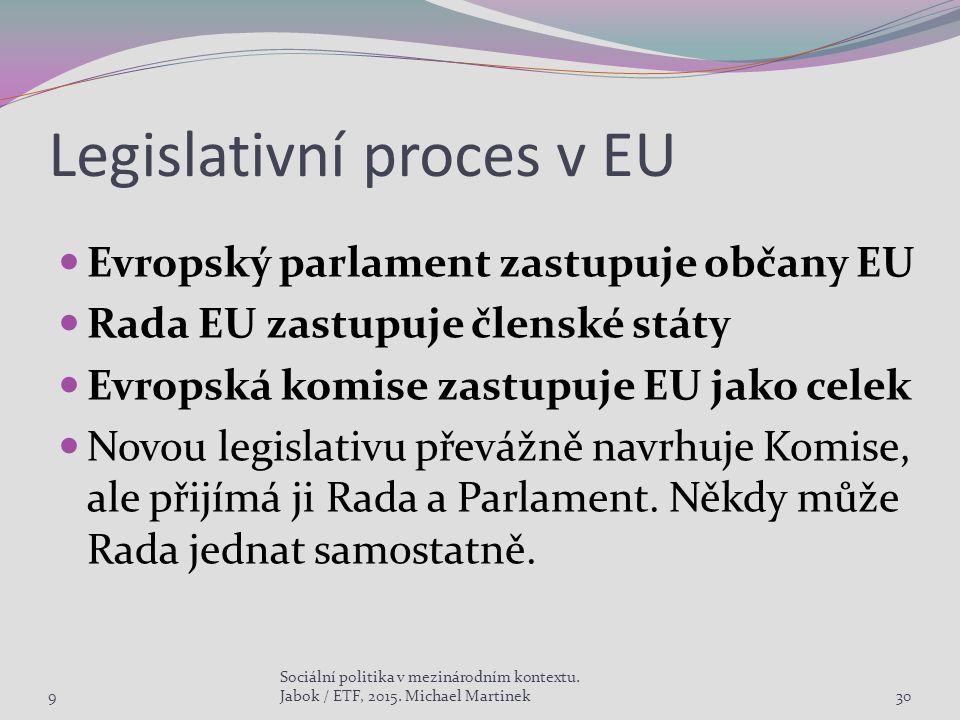 Legislativní proces v EU Evropský parlament zastupuje občany EU Rada EU zastupuje členské státy Evropská komise zastupuje EU jako celek Novou legislativu převážně navrhuje Komise, ale přijímá ji Rada a Parlament.