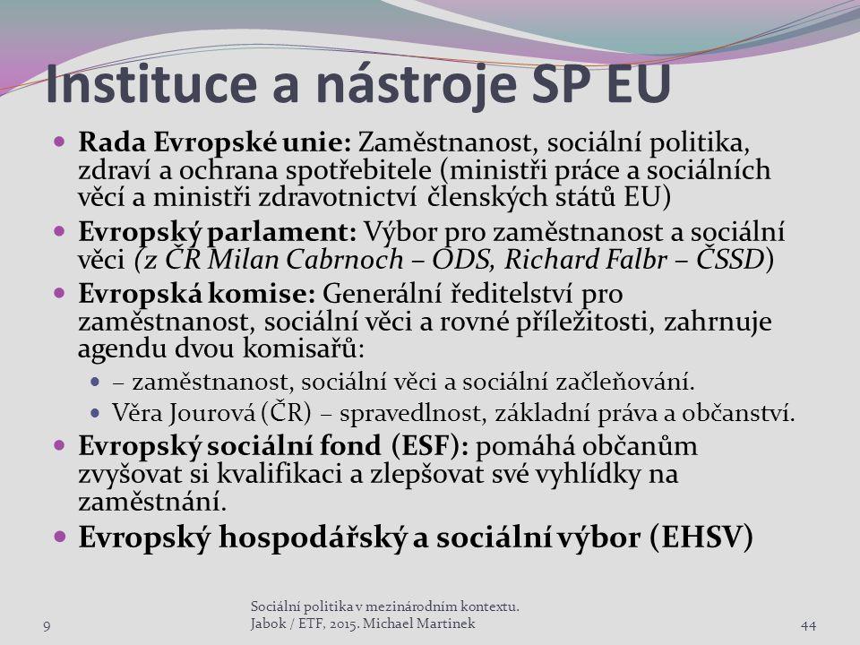 Instituce a nástroje SP EU Rada Evropské unie: Zaměstnanost, sociální politika, zdraví a ochrana spotřebitele (ministři práce a sociálních věcí a ministři zdravotnictví členských států EU) Evropský parlament: Výbor pro zaměstnanost a sociální věci (z ČR Milan Cabrnoch – ODS, Richard Falbr – ČSSD) Evropská komise: Generální ředitelství pro zaměstnanost, sociální věci a rovné příležitosti, zahrnuje agendu dvou komisařů: – zaměstnanost, sociální věci a sociální začleňování.