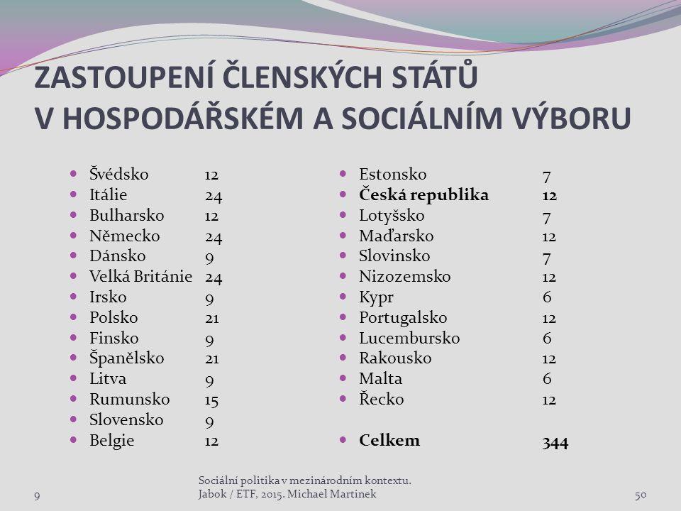 ZASTOUPENÍ ČLENSKÝCH STÁTŮ V HOSPODÁŘSKÉM A SOCIÁLNÍM VÝBORU Švédsko 12 Itálie24 Bulharsko12 Německo24 Dánsko9 Velká Británie24 Irsko9 Polsko21 Finsko
