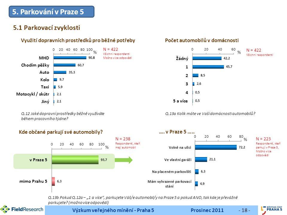 Výzkum veřejného mínění - Praha 5Prosinec 2011- 18 - Q.12 Jaké dopravní prostředky běžně využíváte během pracovního týdne.