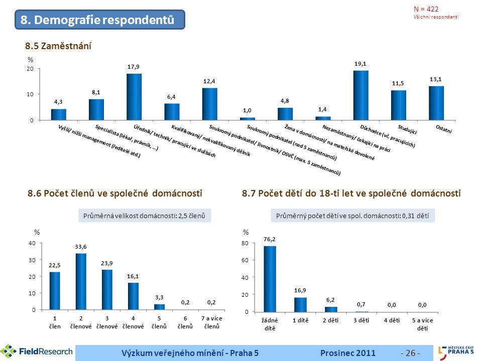 Výzkum veřejného mínění - Praha 5Prosinec 2011- 26 - 8.5 Zaměstnání 8.6 Počet členů ve společné domácnosti8.7 Počet dětí do 18-ti let ve společné domácnosti Průměrná velikost domácnosti: 2,5 členůPrůměrný počet dětí ve spol.