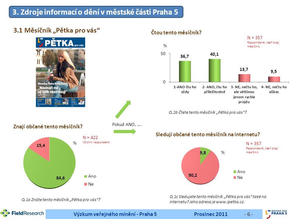 Výzkum veřejného mínění - Praha 5Prosinec 2011- 17 - Q.11 Mohu se Vás zeptat, jestli máte …..
