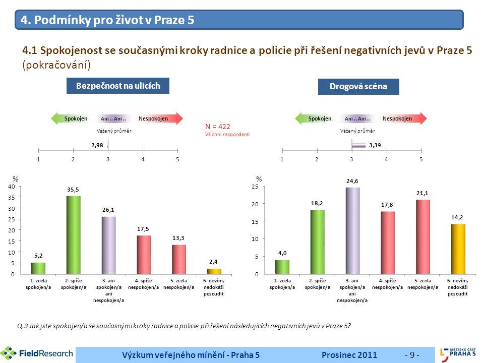 Výzkum veřejného mínění - Praha 5Prosinec 2011- 10 - Q.4 Které z následujících věcí je podle vás potřeba v městské části Praha 5 zlepšit.