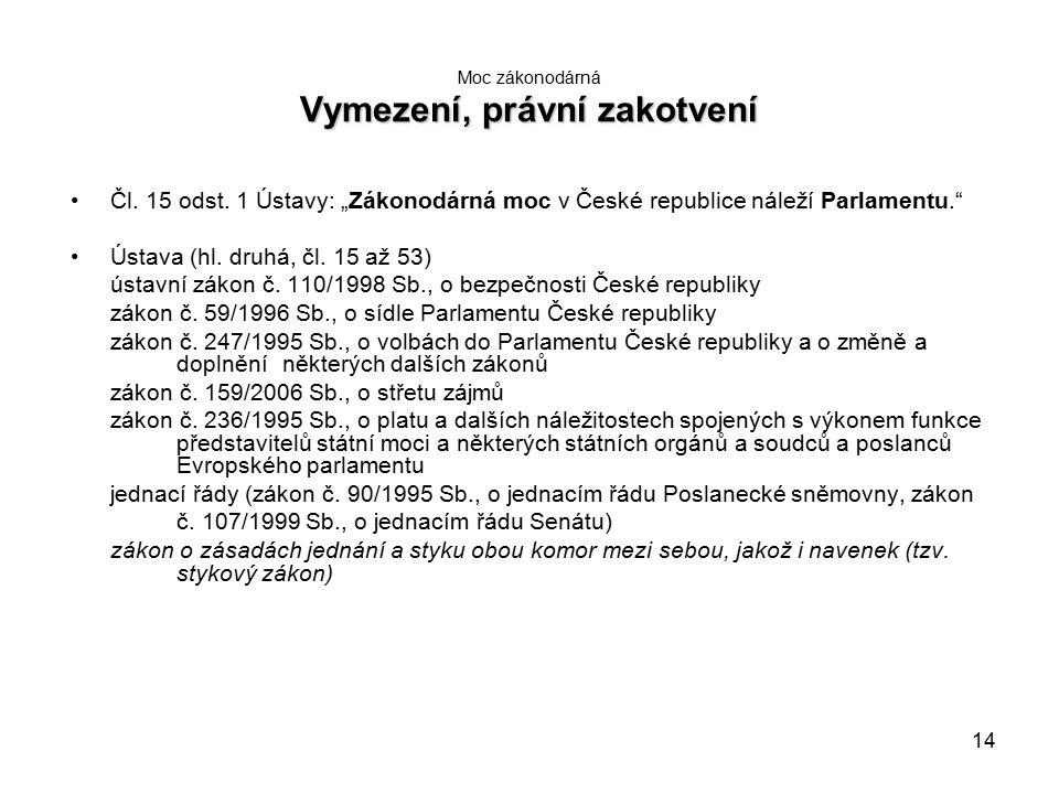 14 Vymezení, právní zakotvení Moc zákonodárná Vymezení, právní zakotvení Čl.