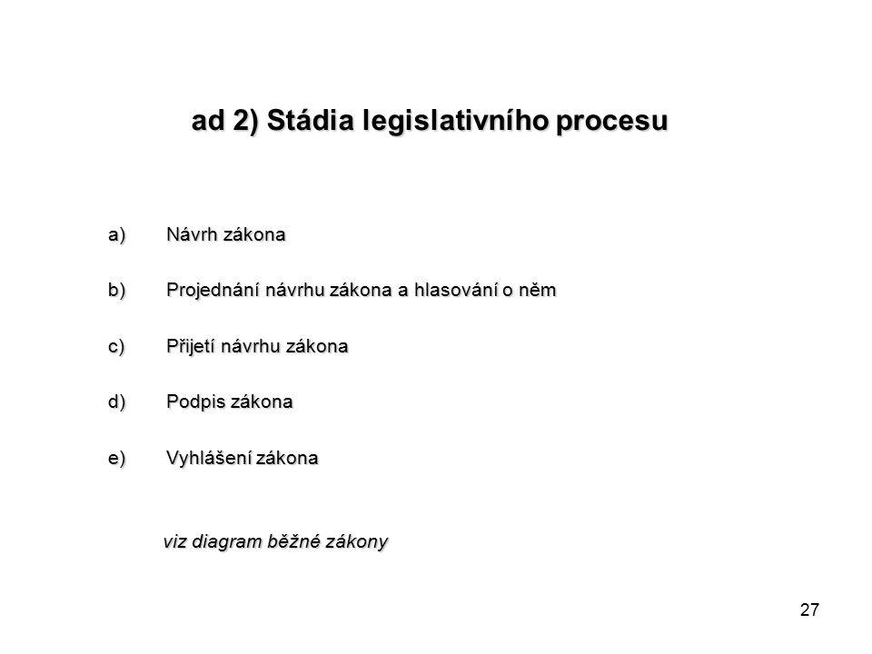 27 ad 2) Stádia legislativního procesu a)Návrh zákona b)Projednání návrhu zákona a hlasování o něm c)Přijetí návrhu zákona d)Podpis zákona e)Vyhlášení zákona viz diagram běžné zákony viz diagram běžné zákony