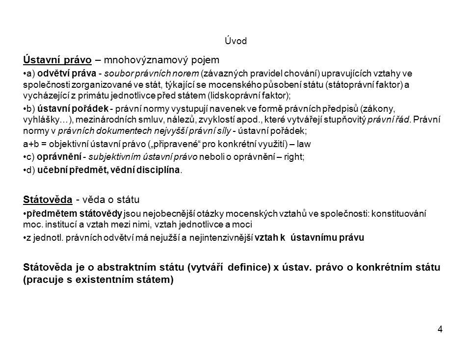 5 Úvod Prameny ústavního práva – odkud právo prýští (splývají s formami práva) a) ústavní zákony vypočítané v čl.