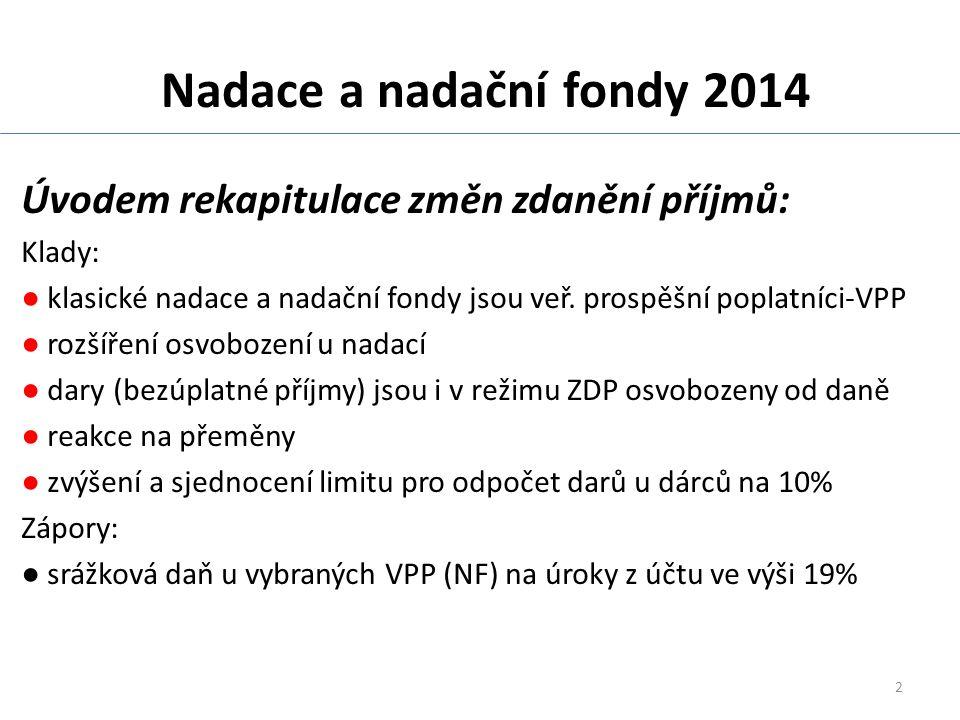 13 2014 - Veřejně prospěšný poplatník Negativní vymezení: §17a odst.