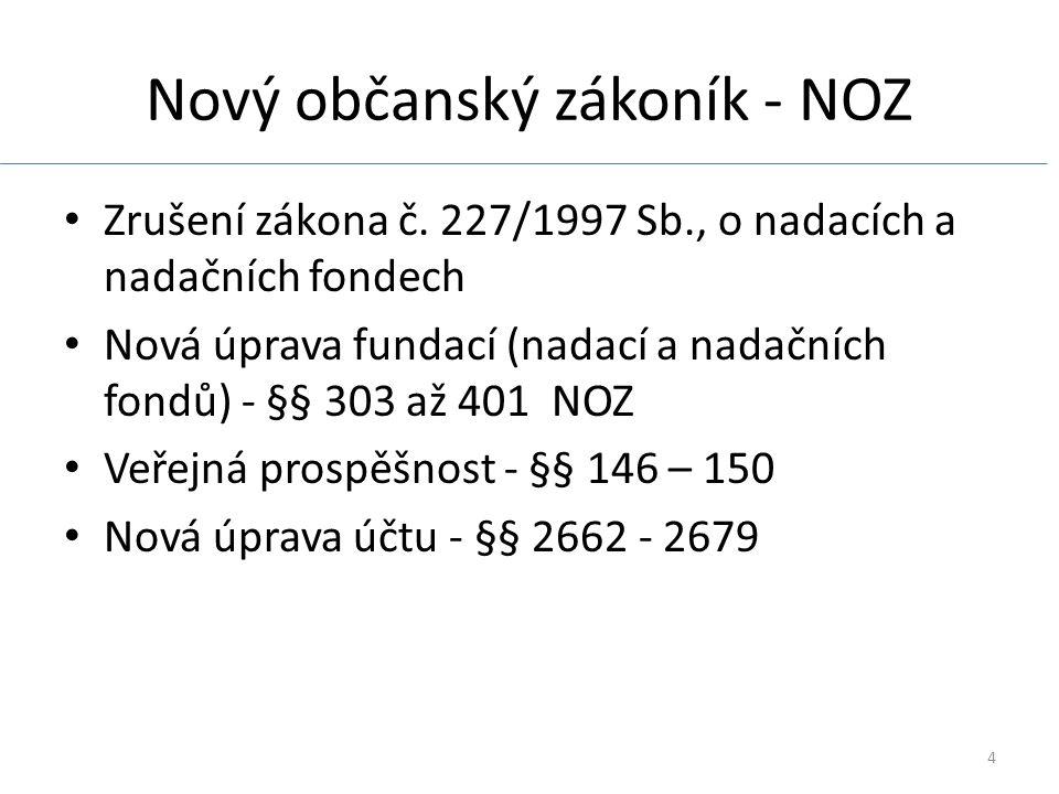 15 2014 - Předmět daně a základ daně VPP poplatník s tzv.