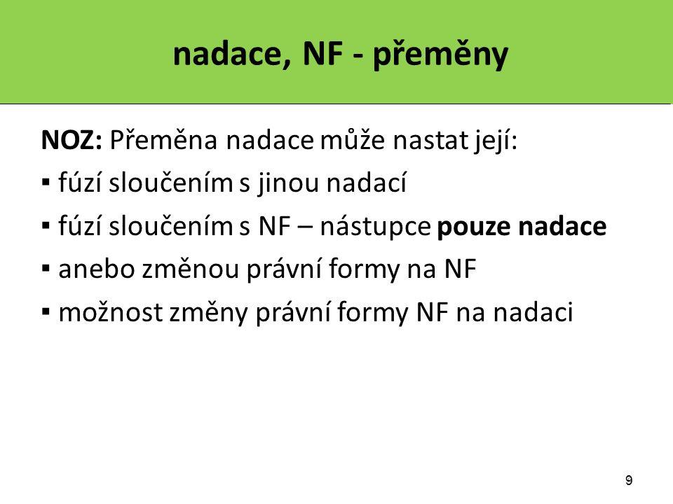 9 9 nadace, NF - přeměny NOZ: Přeměna nadace může nastat její: ▪ fúzí sloučením s jinou nadací ▪ fúzí sloučením s NF – nástupce pouze nadace ▪ anebo změnou právní formy na NF ▪ možnost změny právní formy NF na nadaci
