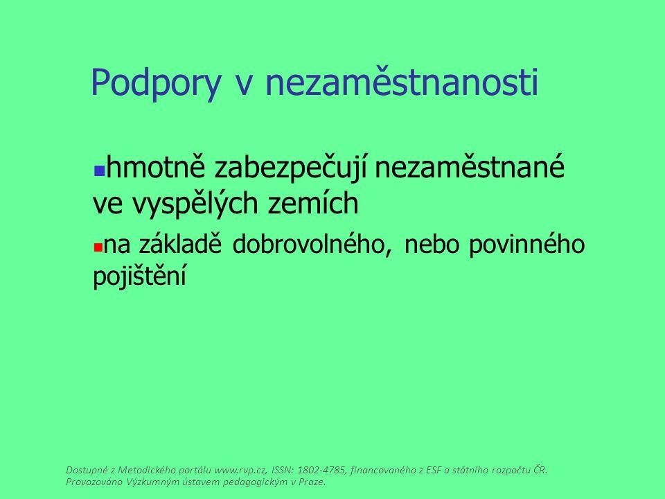 Podpory v nezaměstnanosti hmotně zabezpečují nezaměstnané ve vyspělých zemích na základě dobrovolného, nebo povinného pojištění Dostupné z Metodického portálu www.rvp.cz, ISSN: 1802-4785, financovaného z ESF a státního rozpočtu ČR.