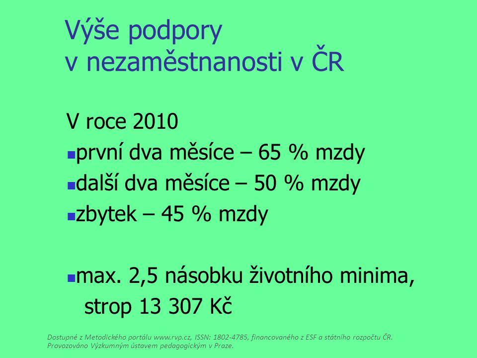 Výše podpory v nezaměstnanosti v ČR V roce 2010 první dva měsíce – 65 % mzdy další dva měsíce – 50 % mzdy zbytek – 45 % mzdy max.