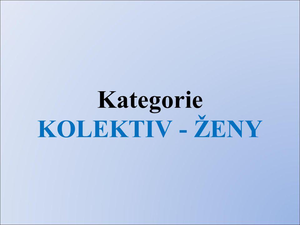 Kategorie KOLEKTIV - ŽENY
