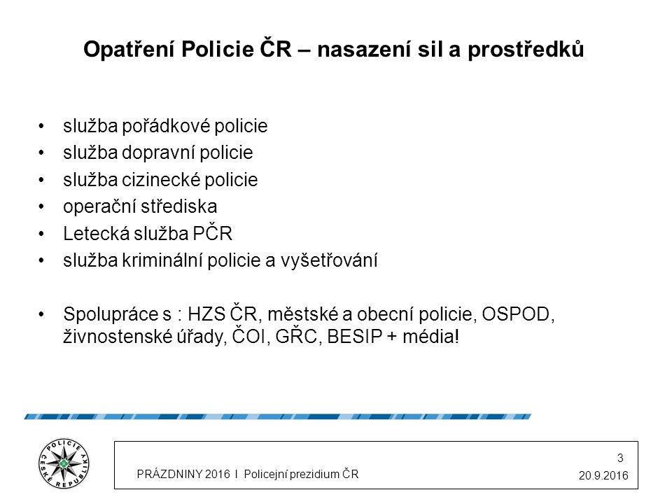 20.9.2016PRÁZDNINY 2016 l Policejní prezidium ČR 2 plk.