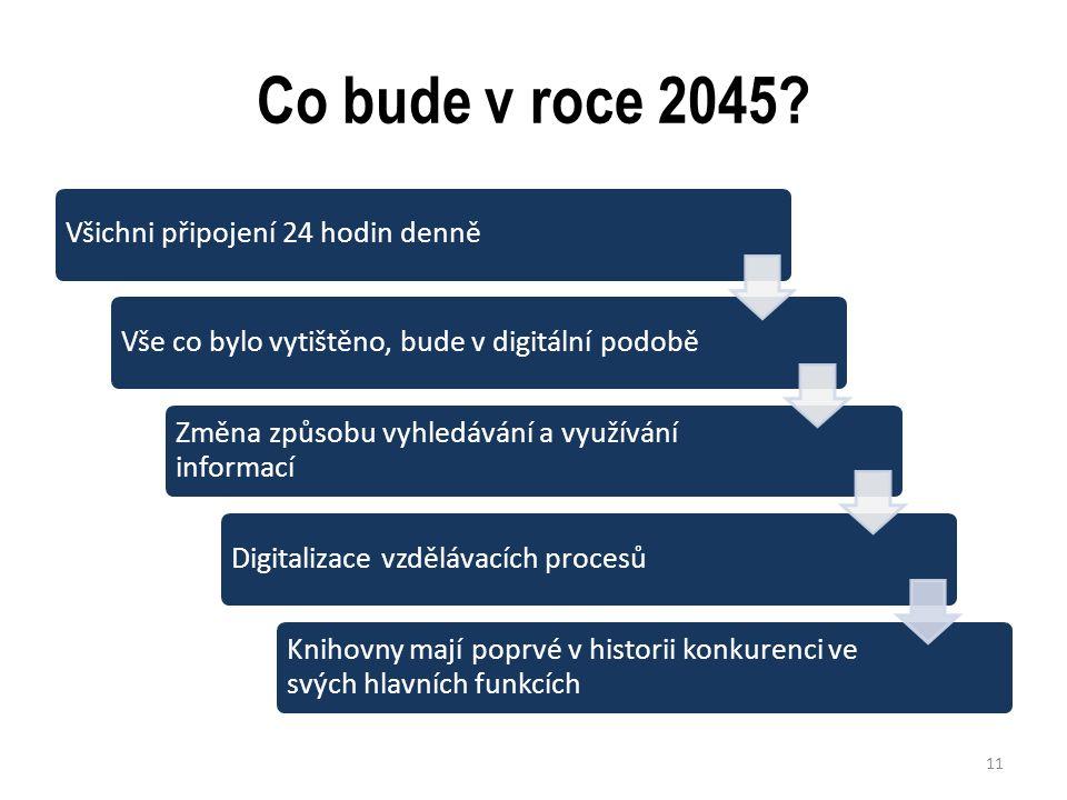 Co bude v roce 2045.