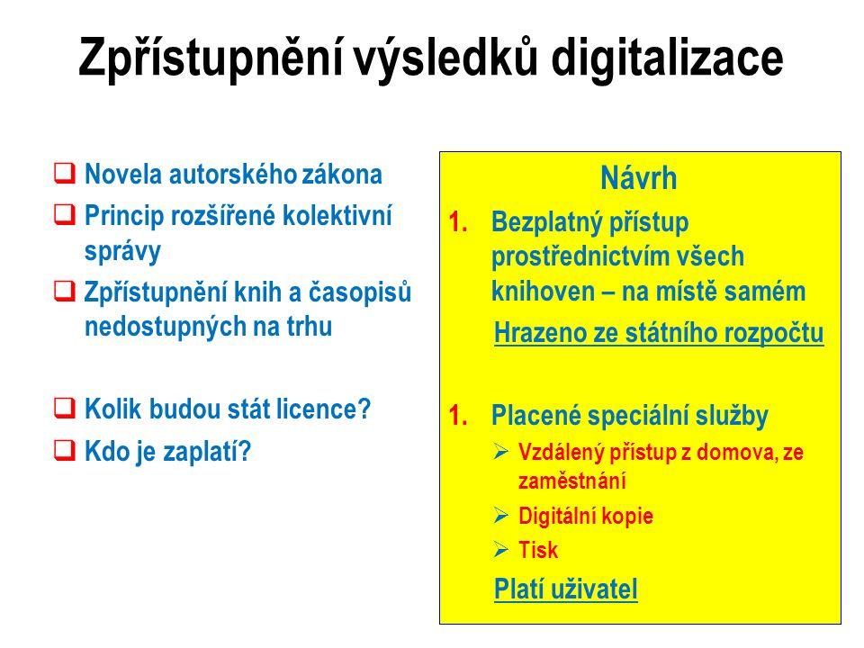 Zpřístupnění výsledků digitalizace  Novela autorského zákona  Princip rozšířené kolektivní správy  Zpřístupnění knih a časopisů nedostupných na trhu  Kolik budou stát licence.