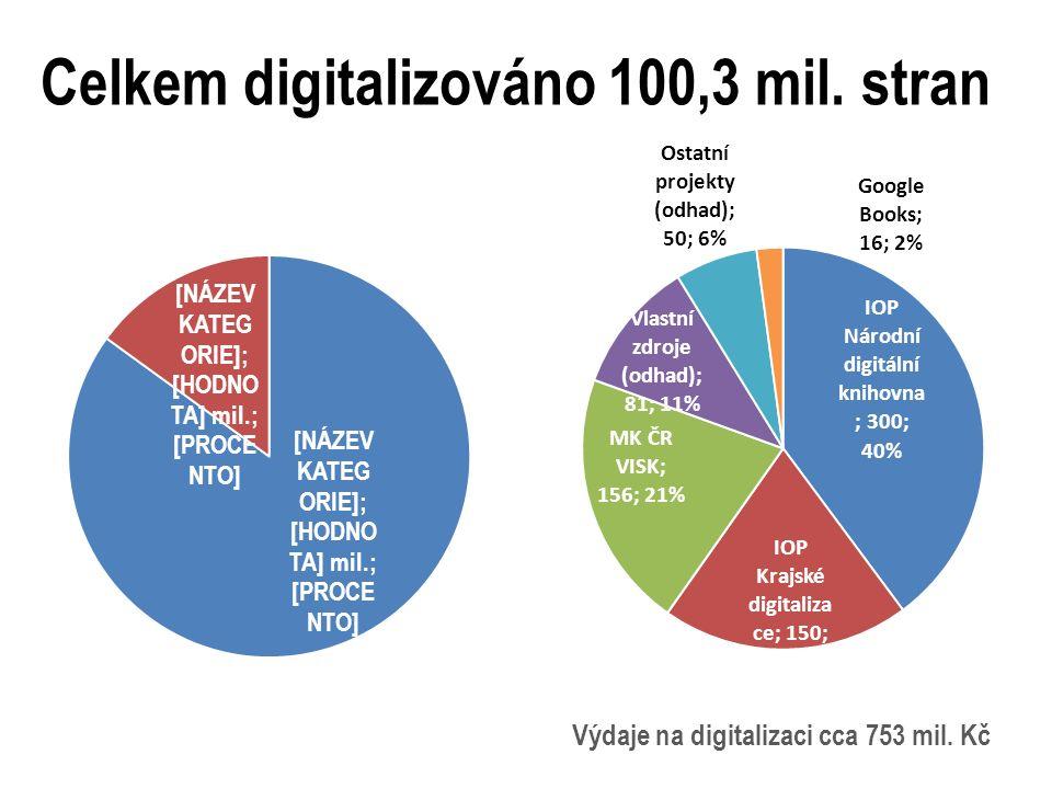Archivace českého webu  Kompletní archivace českého webu – od r.