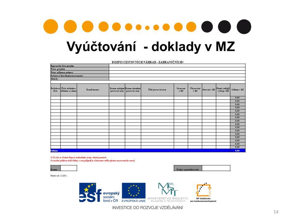 Vyúčtování - doklady v MZ 14 ROZPIS CESTOVNÍCH NÁHRAD - ZAHRANIČNÍCH 1) Registrační číslo projektu Název projektu Název příjemce podpory Pořadové číslo Monitorovací zprávy Období Pořadové číslo Číslo dokladu v účetním systému Zaměstnanec Datum zahájení pracovní cesty Datum ukončení pracovní cesty Účel pracovní cesty Cestovné v Kč Ubytování v Kč Stravné v Kč Nutné vedlejší výdaje v Kč Celkem v Kč 0,00 Celkem 0,00 1) Uvádí se všichni členové realizačního týmu, včetně partnerů Je možné přidávat další řádky, v tom případě je však nutno ověřit platnost nastavených vzorců.