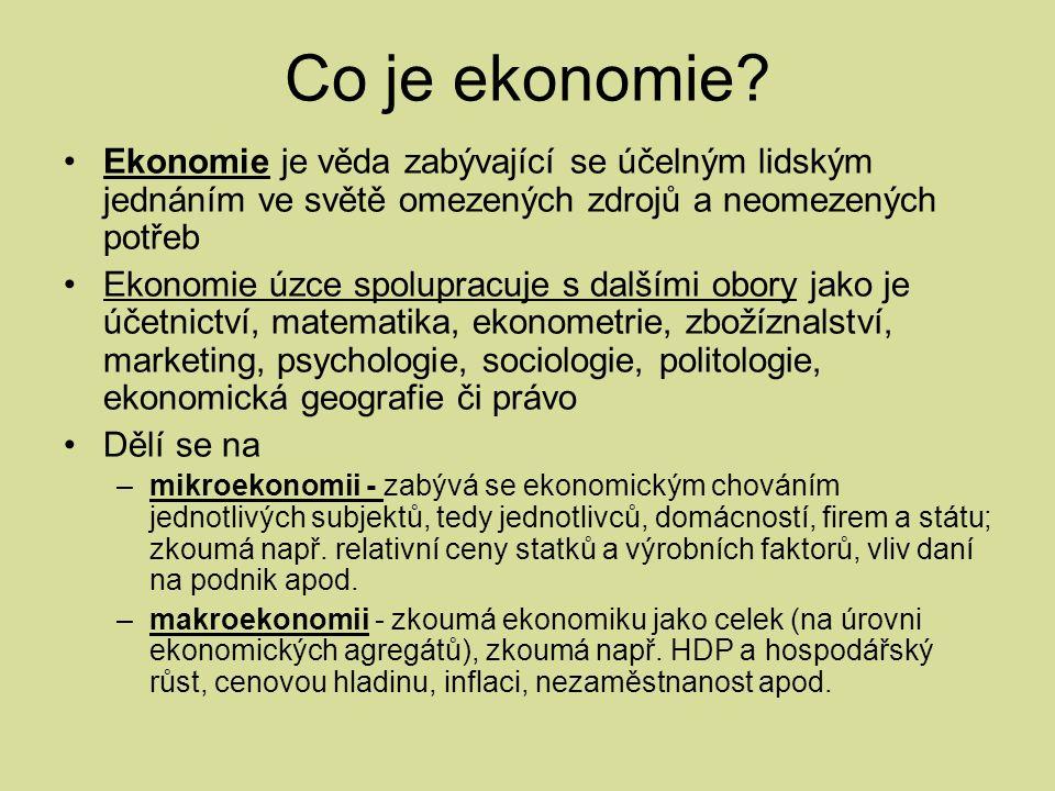 Co je ekonomie.