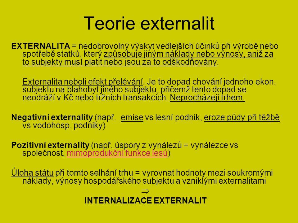 Teorie externalit EXTERNALITA = nedobrovolný výskyt vedlejších účinků při výrobě nebo spotřebě statků, který způsobuje jiným náklady nebo výnosy, aniž za to subjekty musí platit nebo jsou za to odškodňovány.