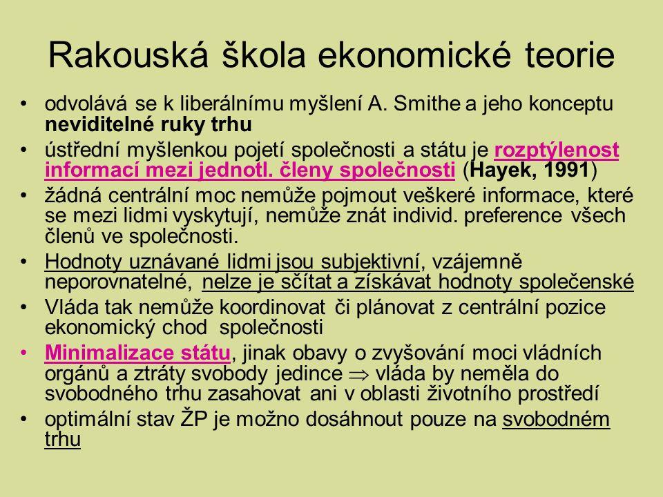Rakouská škola ekonomické teorie odvolává se k liberálnímu myšlení A.