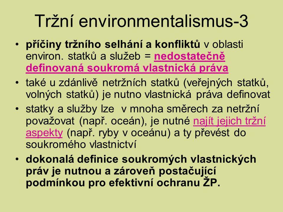 Tržní environmentalismus-3 příčiny tržního selhání a konfliktů v oblasti environ.