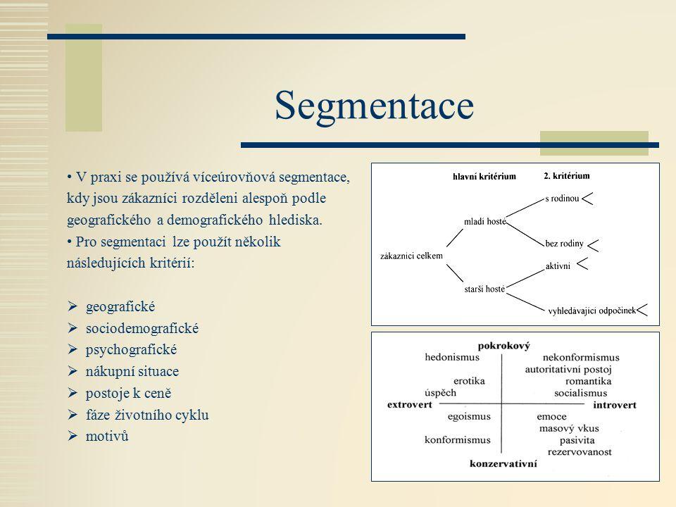 Segmentace V praxi se používá víceúrovňová segmentace, kdy jsou zákazníci rozděleni alespoň podle geografického a demografického hlediska.