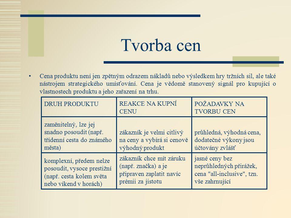 Tvorba cen Cena produktu není jen zpětným odrazem nákladů nebo výsledkem hry tržních sil, ale také nástrojem strategického umísťování.