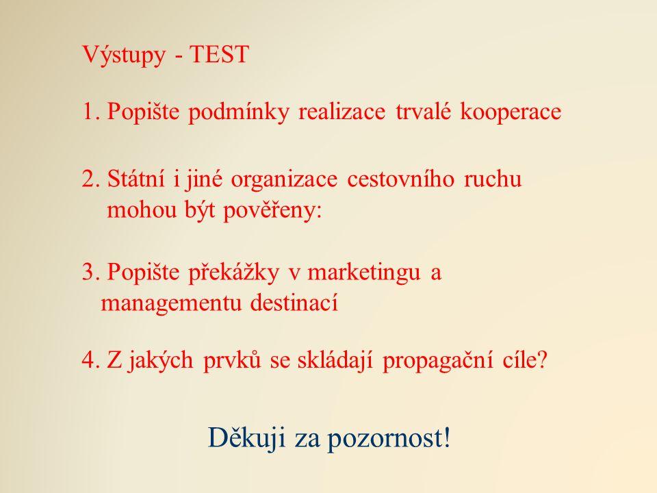 Děkuji za pozornost. Výstupy - TEST 1. Popište podmínky realizace trvalé kooperace 2.