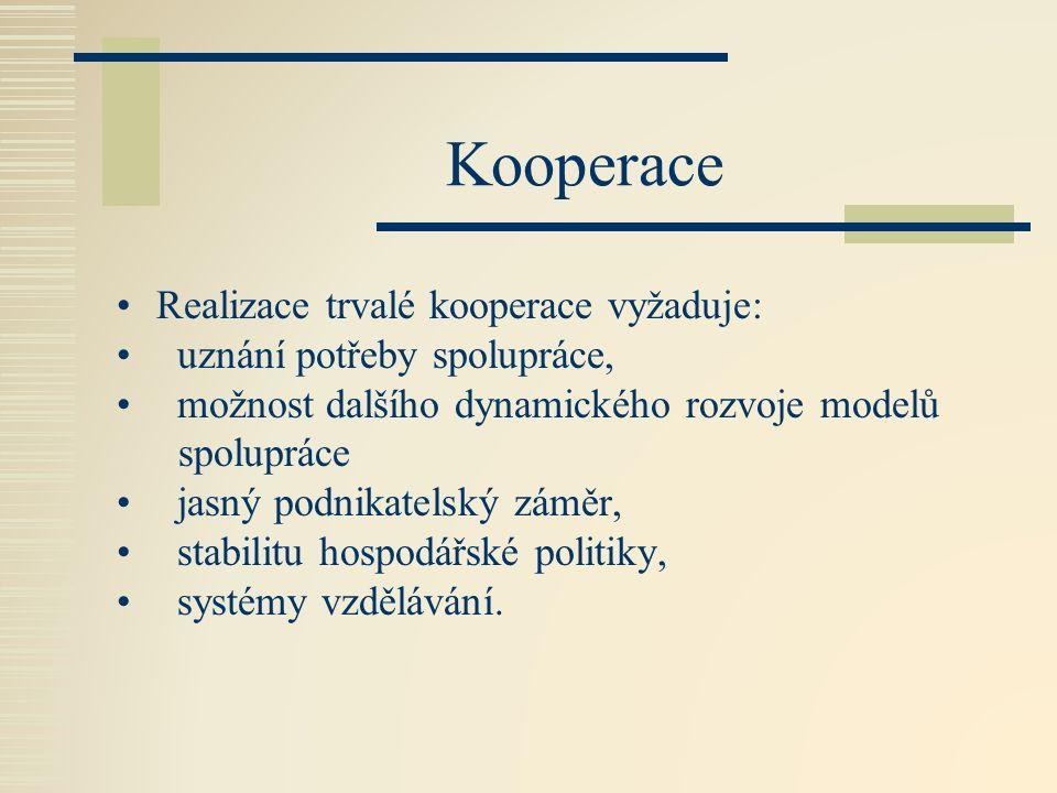 Kooperace Realizace trvalé kooperace vyžaduje: uznání potřeby spolupráce, možnost dalšího dynamického rozvoje modelů spolupráce jasný podnikatelský záměr, stabilitu hospodářské politiky, systémy vzdělávání.