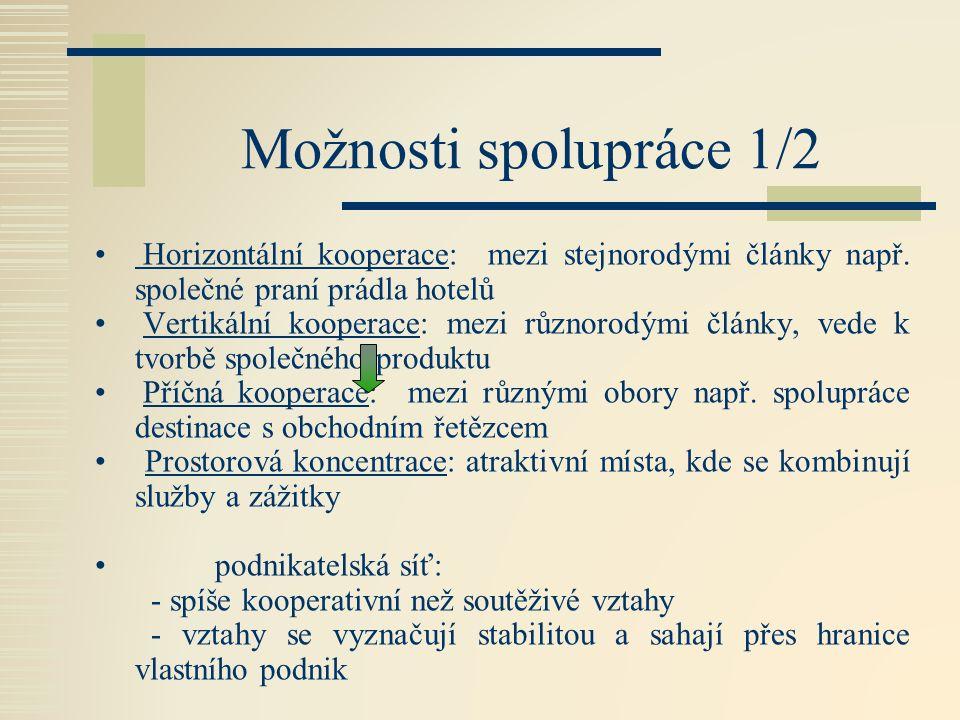 Možnosti spolupráce 1/2 Horizontální kooperace: mezi stejnorodými články např.