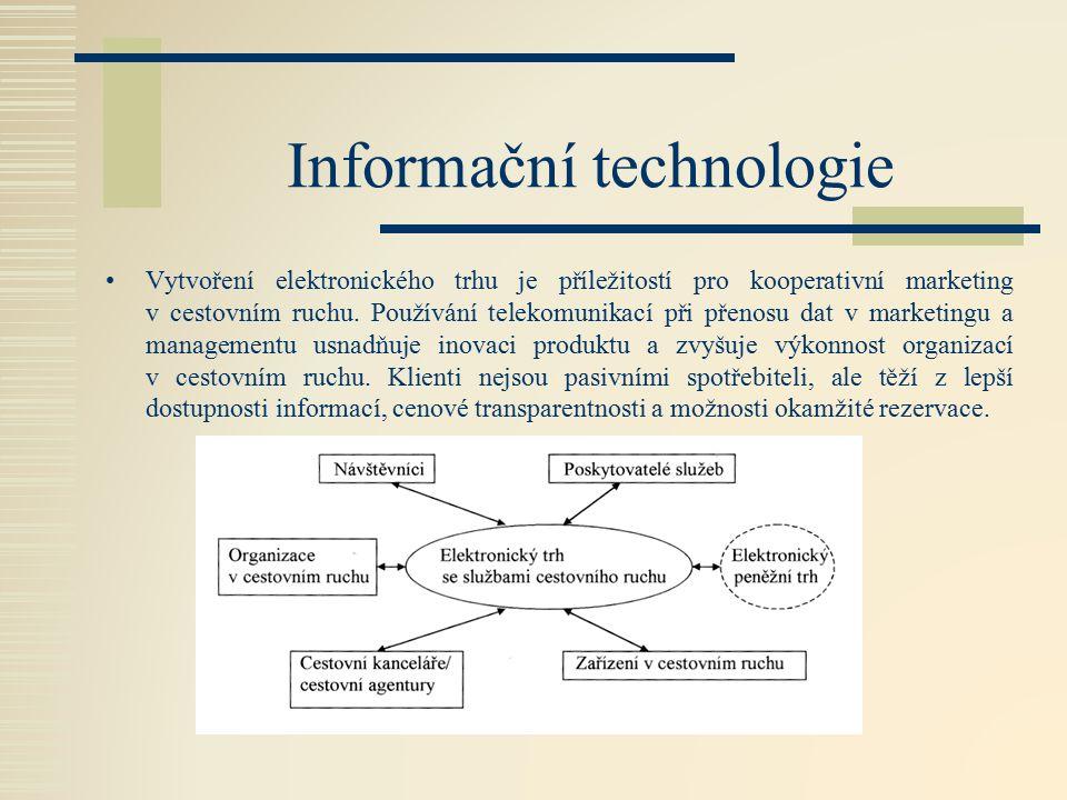 Informační technologie Vytvoření elektronického trhu je příležitostí pro kooperativní marketing v cestovním ruchu.