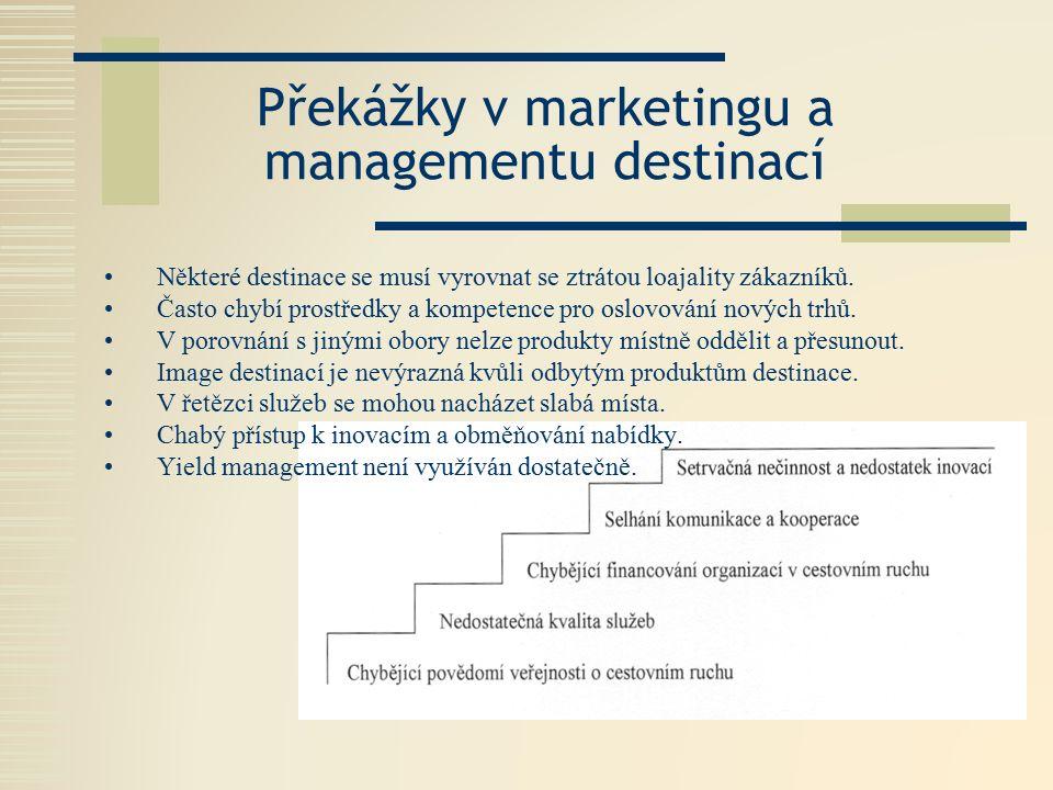 Překážky v marketingu a managementu destinací Některé destinace se musí vyrovnat se ztrátou loajality zákazníků.