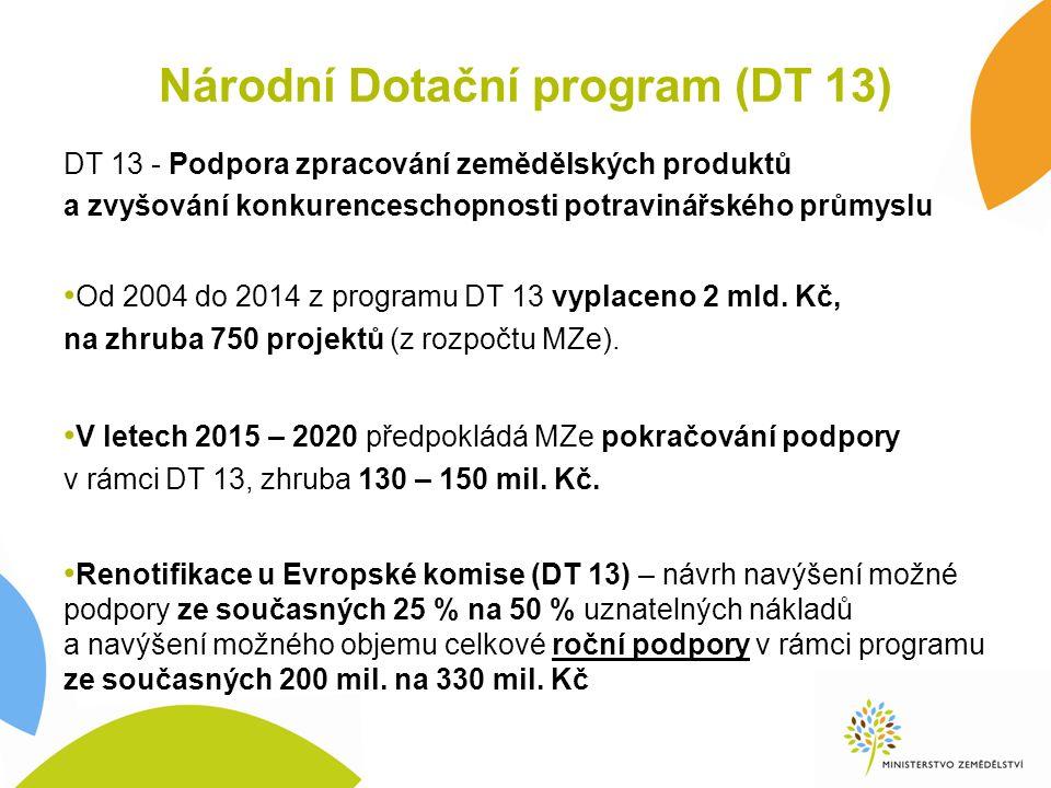 Národní Dotační program (DT 13) DT 13 - Podpora zpracování zemědělských produktů a zvyšování konkurenceschopnosti potravinářského průmyslu Od 2004 do