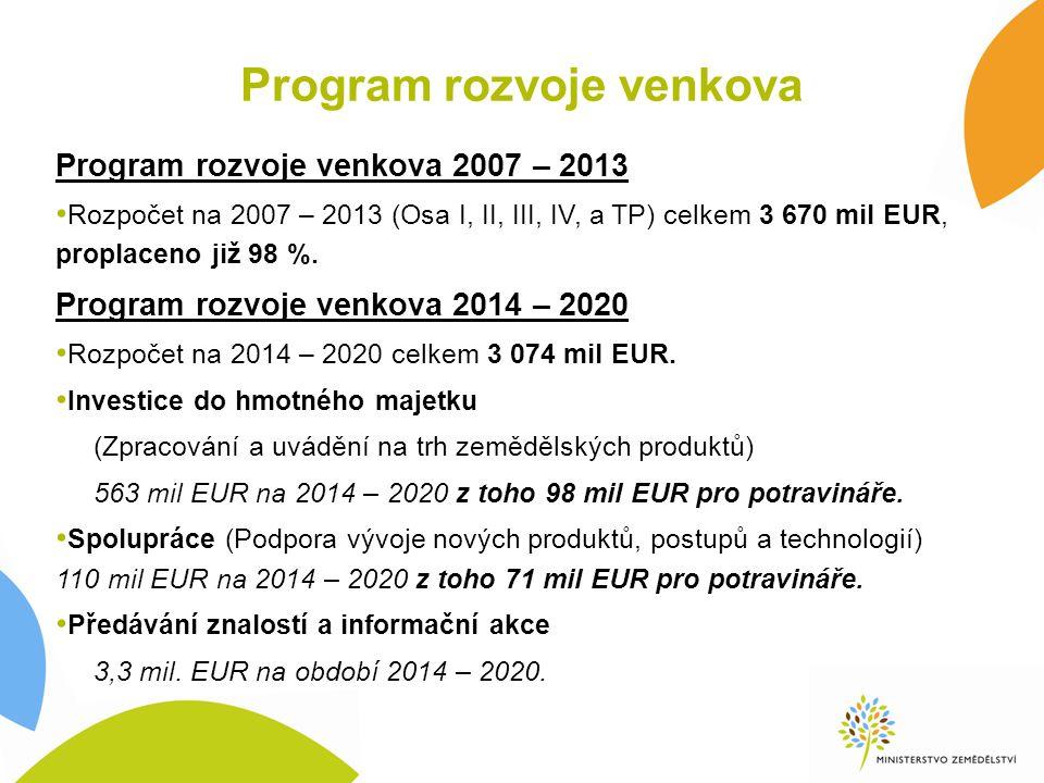 Program rozvoje venkova Program rozvoje venkova 2007 – 2013 Rozpočet na 2007 – 2013 (Osa I, II, III, IV, a TP) celkem 3 670 mil EUR, proplaceno již 98