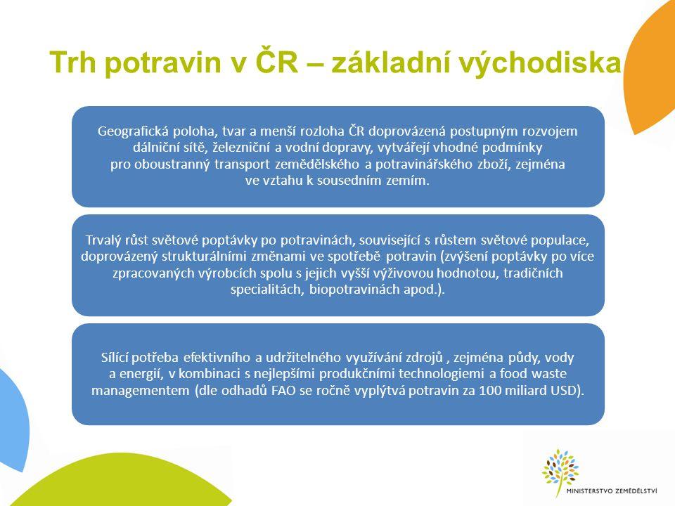 Trh potravin v ČR – základní východiska Geografická poloha, tvar a menší rozloha ČR doprovázená postupným rozvojem dálniční sítě, železniční a vodní d