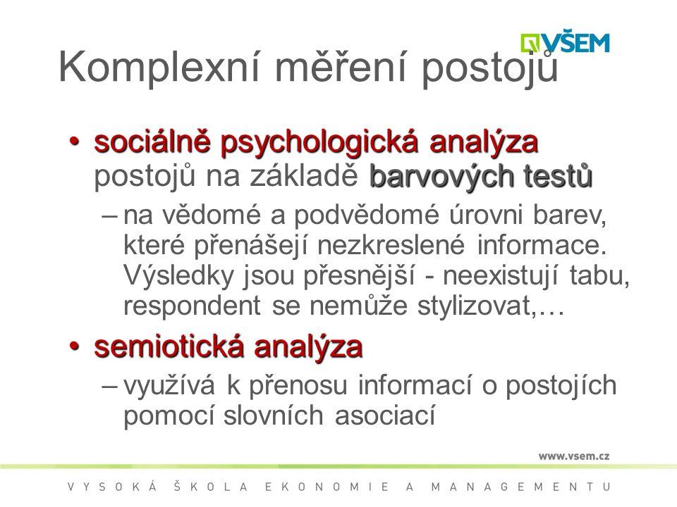 Komplexní měření postojů sociálně psychologická analýza barvových testůsociálně psychologická analýza postojů na základě barvových testů –na vědomé a podvědomé úrovni barev, které přenášejí nezkreslené informace.